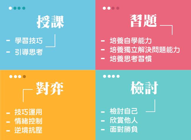 web sourses_課堂設計